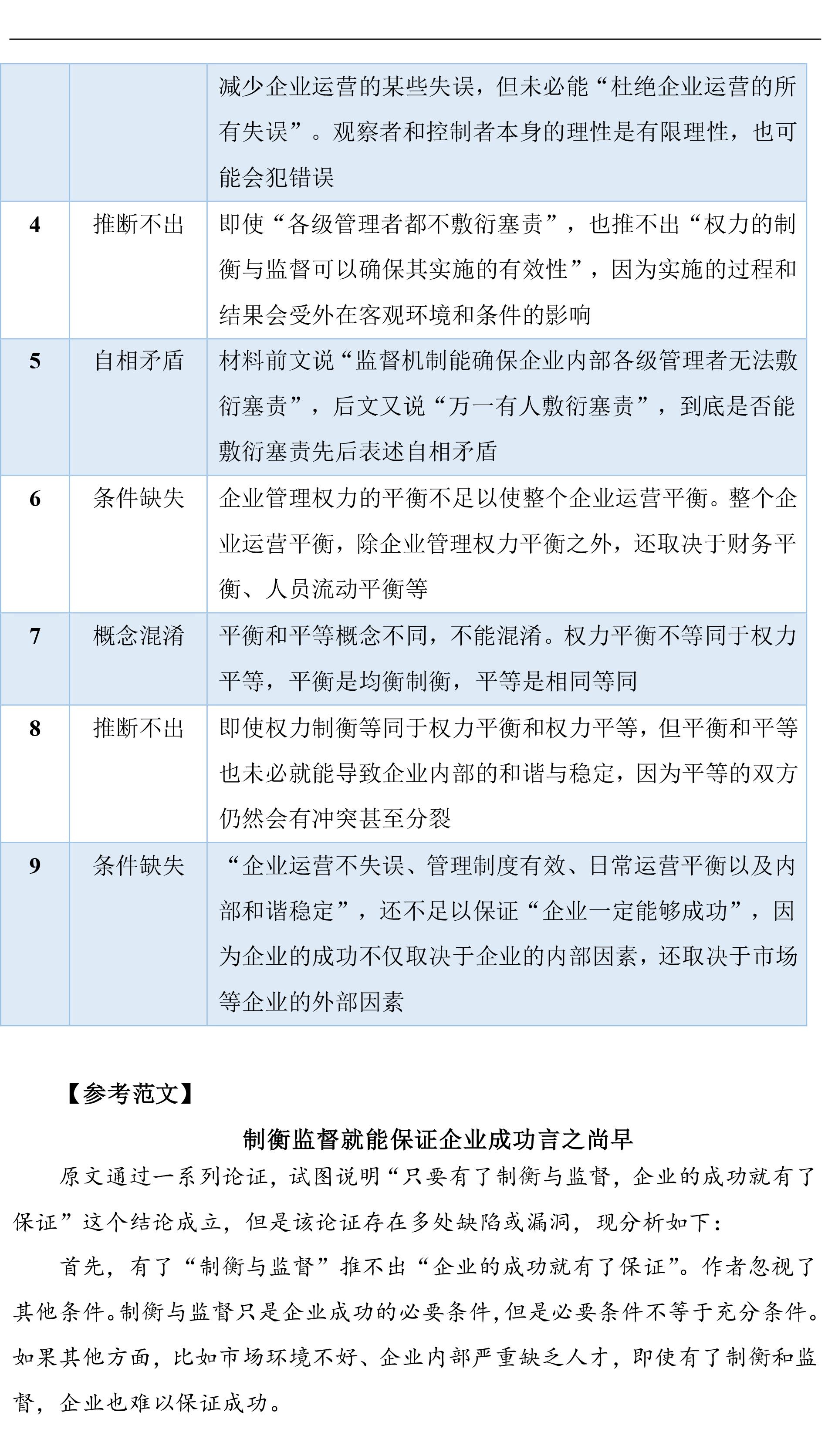 真题试卷集-综合-2014~2018-解析-15.jpg