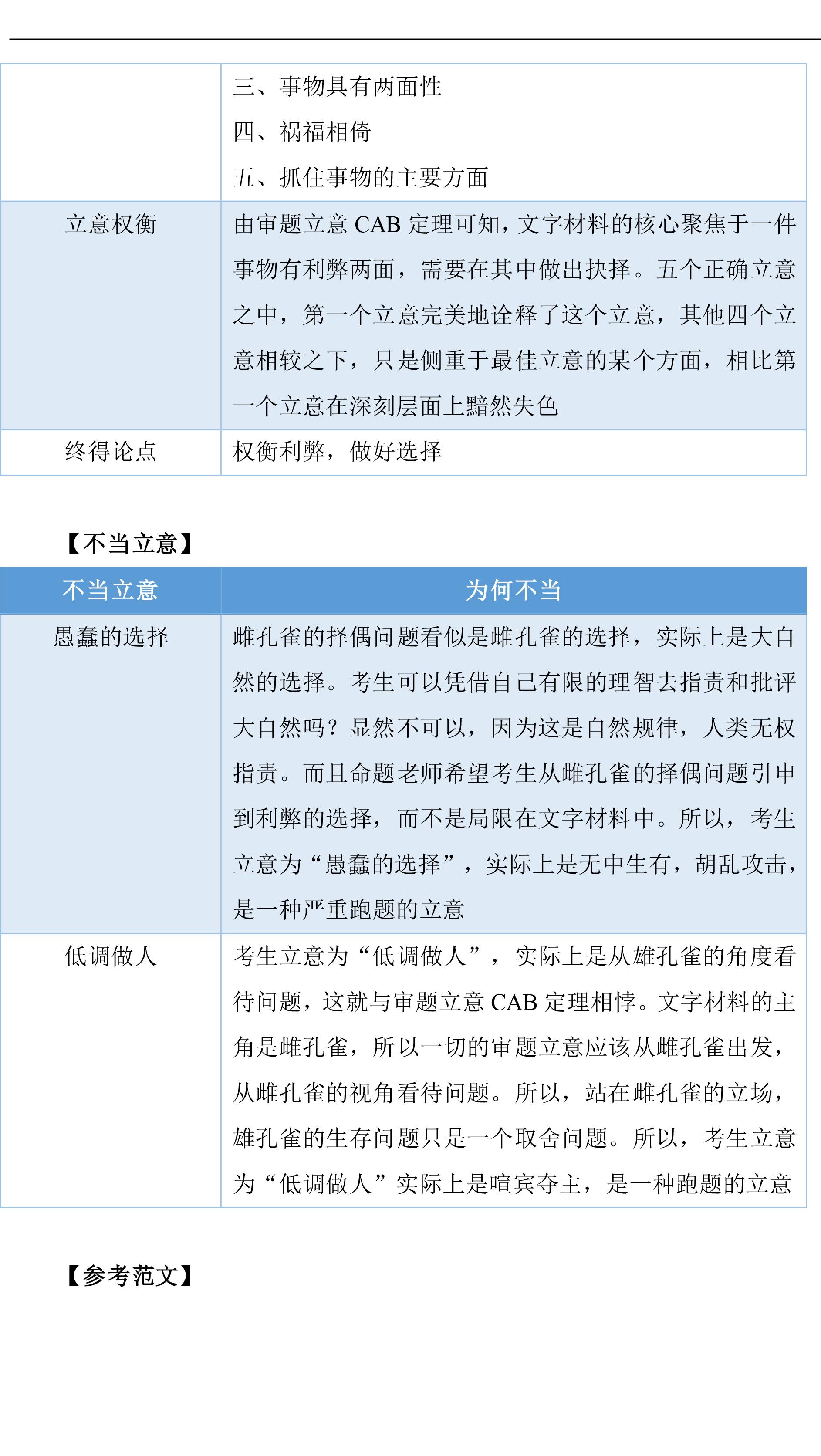 真题试卷集-综合-2014~2018-解析-17.jpg