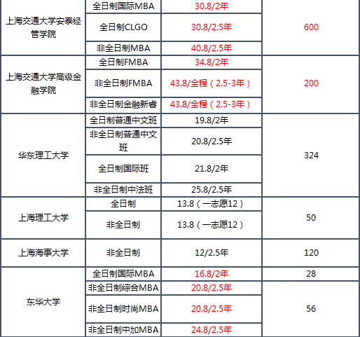 2019MBA学费排名_09.png